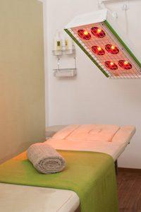 Wärmetherapie - Heißluft
